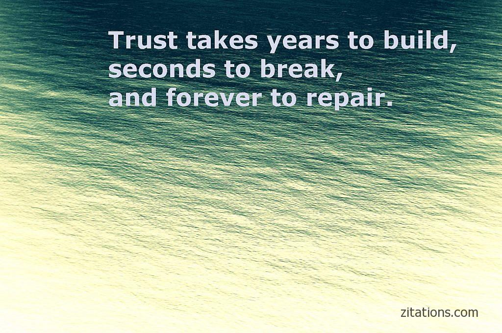 Quotes About Trust In A Relationship